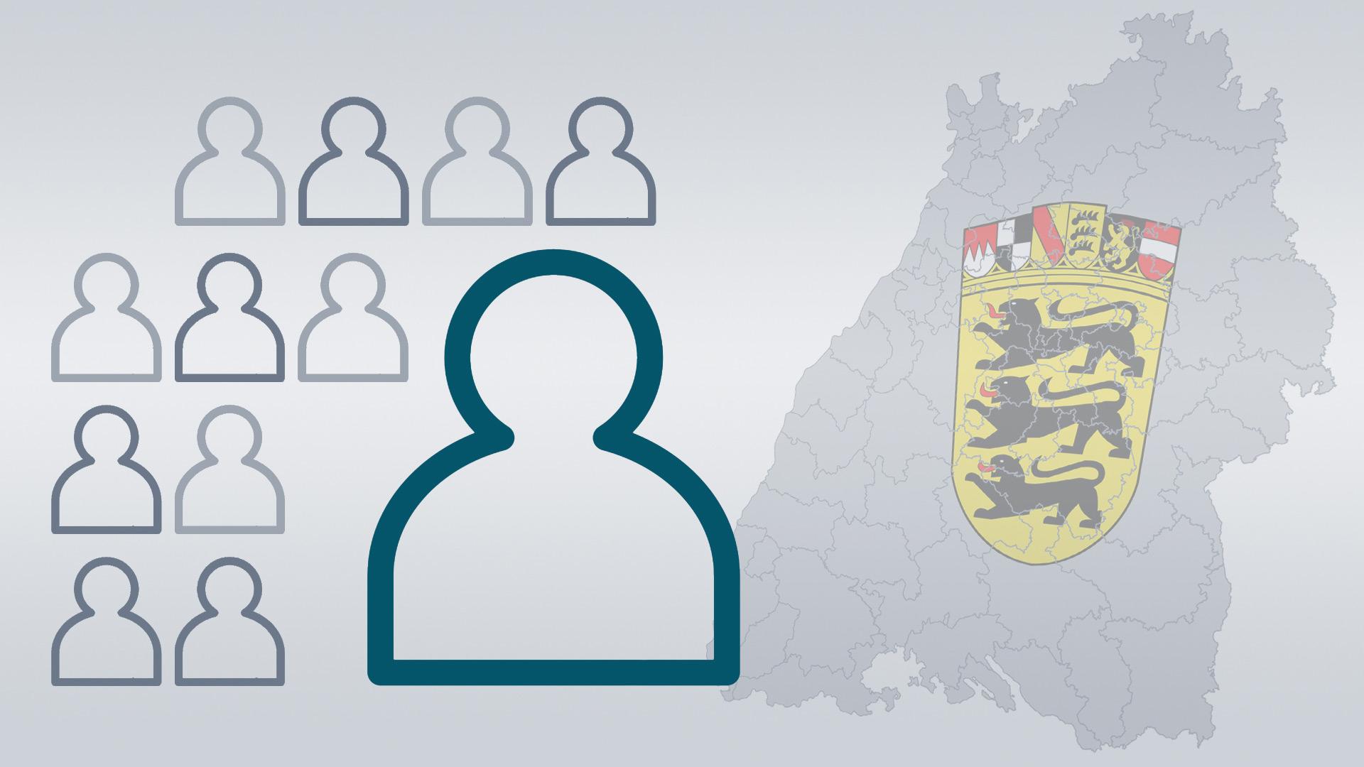 SWR Kandidatencheck Baden-Württemberg zur Landtagswahl 2021